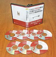 ラクラク英語マスター法の特典CD